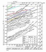 Hd wallpapers ellingham diagrams 001desktop hd wallpapers ellingham diagrams ccuart Image collections