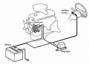 Sistem Pengisian Baterai