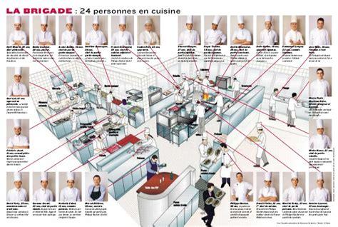 la brigade de cuisine prochat cuisine brigade