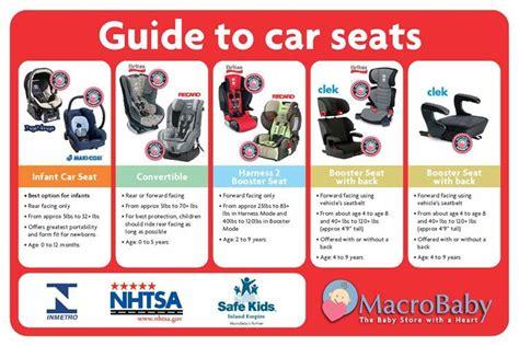 Baby, Baby Car Seats