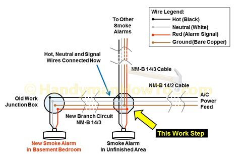 How Wire Junction Box Diagram Fuse Wiring