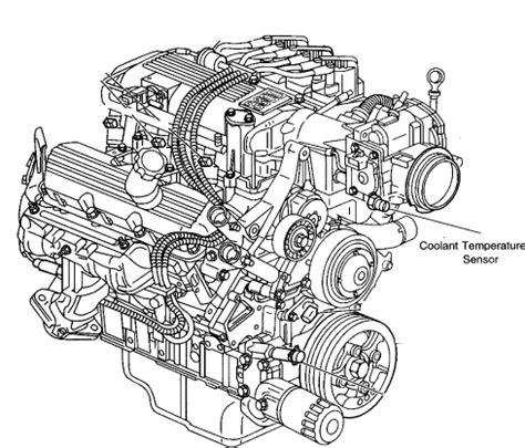 Where The Coolant Temperature Sensor Camaro