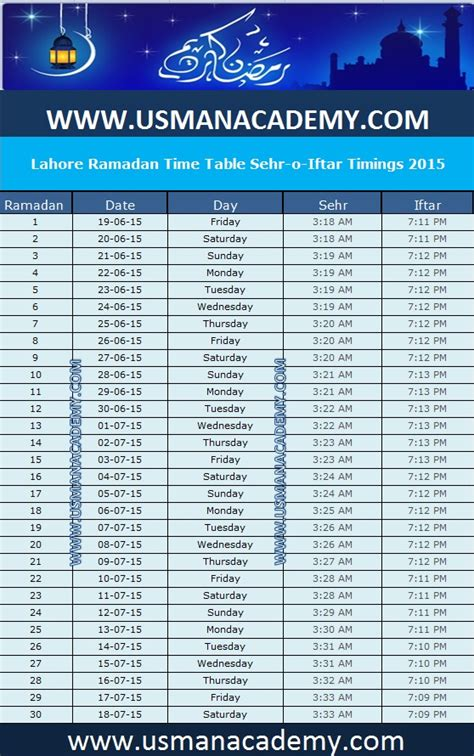ramadan calendar sehri iftar lahore timings ramazan lahore time table