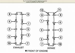 I Am Changing My Valve Cover Gasket For My 1999 Pontiac