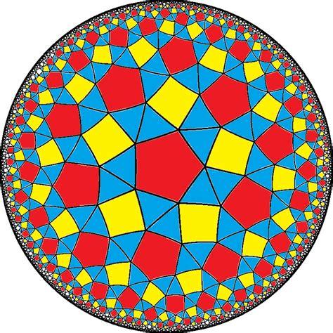 snub tetrapentagonal tiling wikiwand