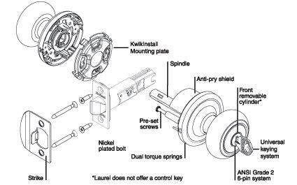 parts of a door knob replacing