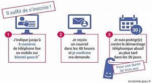 Harcèlement Téléphonique Sfr : harcelement telephonique quoi faire ~ Medecine-chirurgie-esthetiques.com Avis de Voitures