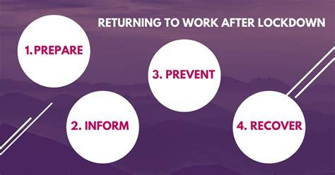 returning  work  lockdown  programme  safe return
