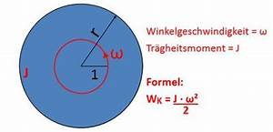 Kinetische Energie Berechnen : arbeit und energie berechnen hubarbeit reibungsarbeit spannenergie kinetische energie ~ Themetempest.com Abrechnung