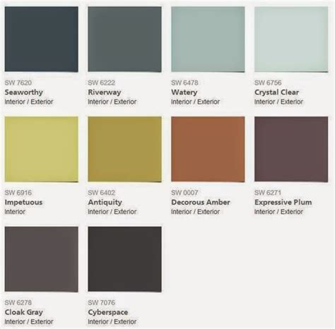 top bathroom paint colors 2015 2015 color forecast sherwin williams evolution of style