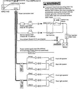 solved kenwood krc wiring diagram installation fixya