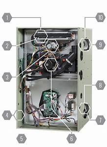 Furnace Service  Repair  U0026 Install