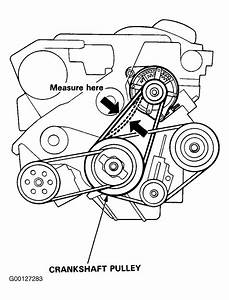 1992 Acura Legend Serpentine Belt Routing And Timing Belt Diagrams