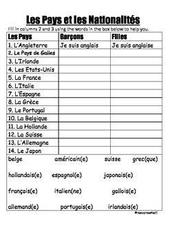 french worksheet les pays  les nationalites