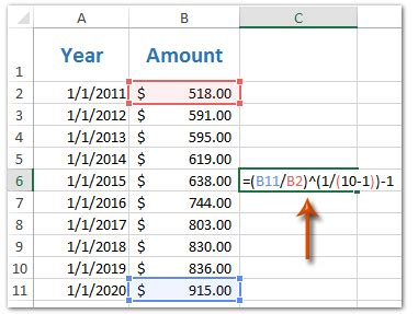 calculate averagecompound annual growth rate  excel