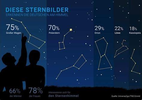 Sternzeichen Löwe 2015 by Diese Sternbilder Erkennen Die Deutschen Am Himmel
