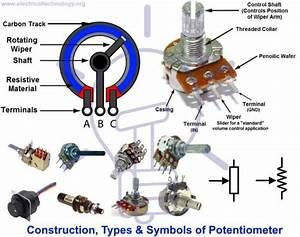 Types Of Resistive Sensors