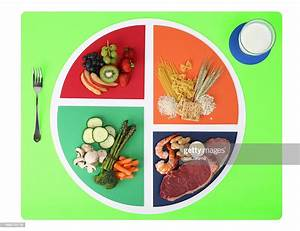 Food Plate Nutrition Chart Split Into Four Wedges High