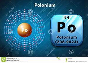Periodic Symbol And Electron Diagram Of Polonium Stock Vector