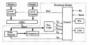 Vlsi And Embedded Systems