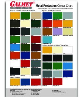 catalogues galmet metal and corrosion protection products