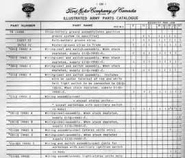 Ford Part Numbers