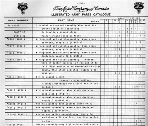 ford parts search  part number