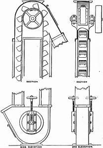 1911 Encyclop U00e6dia Britannica  Conveyors