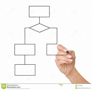 Hand Drawing A Block-diagram Stock Photo