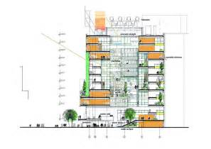 Environmentally Friendly House Plans Genzyme Center Aia Top Ten