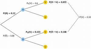Stochastik Wahrscheinlichkeit Berechnen : aufgabe 1a stochastik ii mathematik abitur bayern 2012 l sung mathelike ~ Themetempest.com Abrechnung