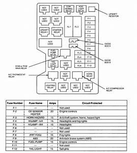 2000 Isuzu Npr Fuse Box Diagram