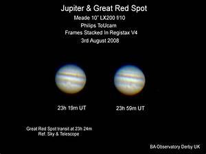 Jupiter in 2008