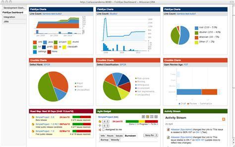 Best Help Desk Software 2016 by A Walkthrough The Best It Help Desk Software Soft Examiner
