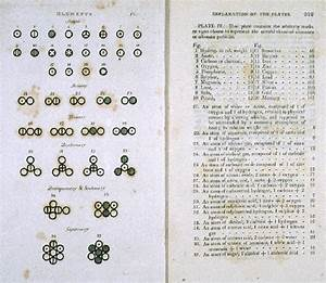 How Did Scientists Discover The Structure Of The Atom