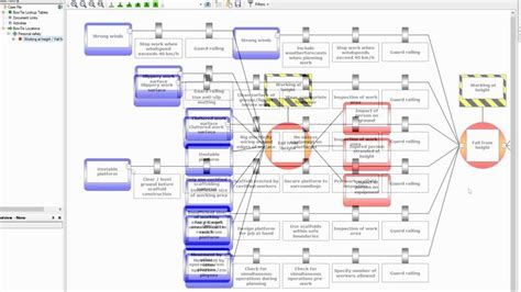 bowtiexp software tutorial  creating  diagram youtube