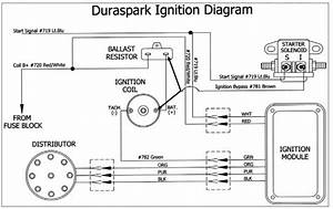 2000 Ford Ranger Ignition Coil Wiring Diagram
