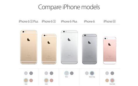 harga iphone versi murah harga