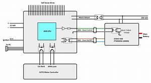 El Diagrammer  U2013 Citroen C1 Evie Elbil