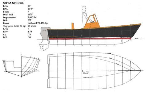 Runabout Boat Plans Free by More Plywood Boat Plans Runabout Got Plans