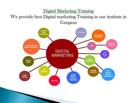Digital Marketing Course In Gurgaon by Ppt Digital Marketing Institute Gurgaon Seo