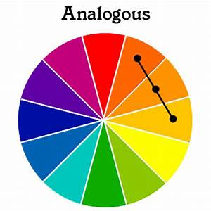 The Colour Wheel - Colour Theory In Design | eColour Print
