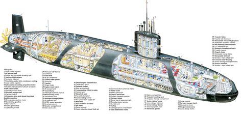 Diagram Of Kilo Sub by Trafalgar Class Submarine Cutaway Submarines Nuclear