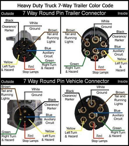 trailer diagram   check horse trailer wiring