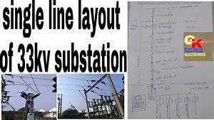Single Line Layout Of 33kv Substation By Gaurav Electrical