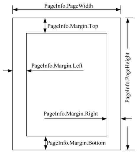 pdf margin crop crop white margins of pdf pages by pdf
