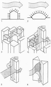 Builder U0026 39 S Engineer