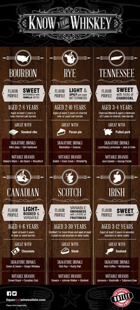 1015 best images about luxury whisky singlemalt bourbon