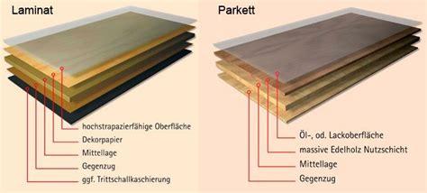 Unterschied Laminat Und Parkett parkett oder laminat bauen und wohnen in der schweiz