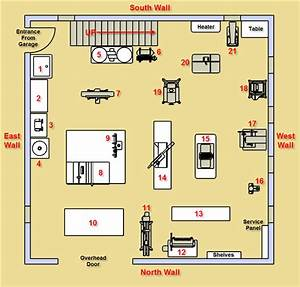 How to Build Small Woodworking Shop Layout PDF Plans
